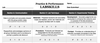 LABSKILLS Practice and Performance