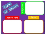 LACC 3.L.1.1 Word Work Daily 5 Parts of Speech Mat Journey