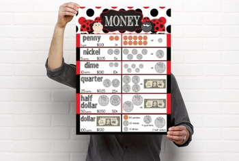 LADDY BUGS - Classroom Decor: POSTER - 18 x 24, Counting MONEY & COINS