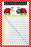 LADY BUGS - Classroom Decor: Multiplication POSTER - size 24 x 36