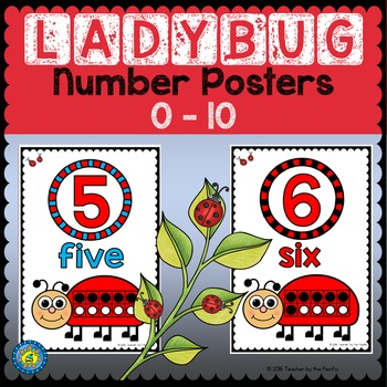 LADYBUG Math Number Posters 0 - 10