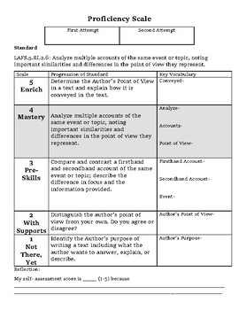 LAFS.5.RI.2.6 Student Proficiency Scale and Daily Objective