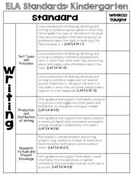 LAFS Checkoff Sheet {Kindergarten}