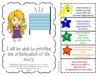 LAFS I WILL BE ABLE TO format Gr 2 READING COMP Learning Goals and Rubrics