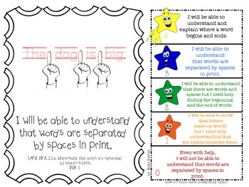 LAFS I WILL BE ABLE TO format Kinder FOUNDATION SKILLS Learning Goals & Rubrics