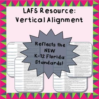 LAFS (Language Arts Florida Standards) Vertical Alignment