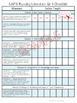 LAFS & MAFS FLORIDA Standards Differentiated Checklists BUNDLE (K-5)