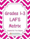 Language Arts Florida Standards Matrix for Grades 1, 2, 3.