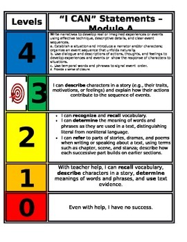 Florida Standards Marzano Scale 3rd grade RL1.3, RL2.4, RL2.5 W1.3