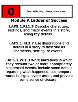 Florida State Standards- Marzano Scale for 1st grade RL1.3, RL3.7, W1.3