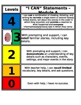 Florida State Standards Marzano Scale ELA - Kindergarten RL1.2&1.3, W1.2&1.3