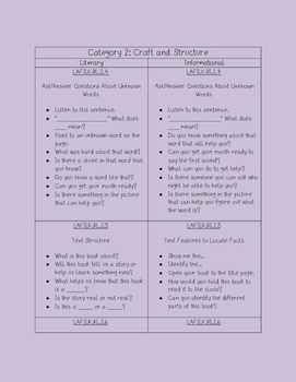 LAFS Question/Prompting Task Cards -Kindergarten