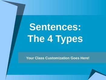 ELA SENTENCE TYPES Declarative, Imperative, Interrogative, & Exclamatory PPT
