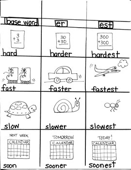LANGUAGE TARGET: BASE WORDS- ER and EST SUFFIX ENDINGS for FIRST GRADE ARTISTS