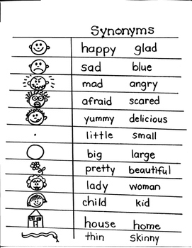 LANGUAGE TARGET:  SYNONYMS for YOUNG ARTISTS