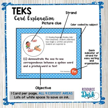 LARGE Kindergarten TEKS - Illustrated and Organized Objectives Cards