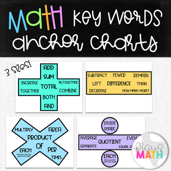 LARGE Math Key Words Anchor Charts/Classroom Posters! (3 sizes!)