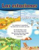 Spanish Estaciones Song - Flashcards