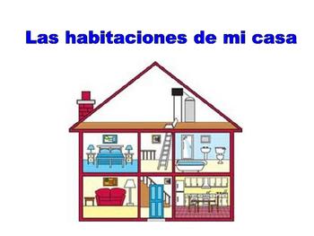 LAS HABITACIONES  DE MI CASA