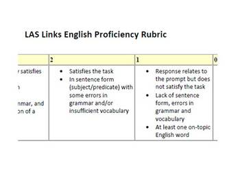 LAS Links English Speaking Proficiency Rubric