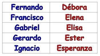 Latino Names to Use in our Spanish Class. PDF Document.
