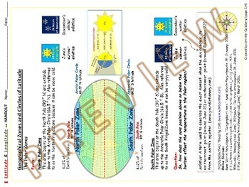 Geographical Zones & Circles Of Latitude (from larger Latitude/Longitude Packet)
