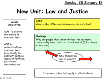 LAW, RULES AND JUSTICE GCSE CITIZENSHIP 9-1