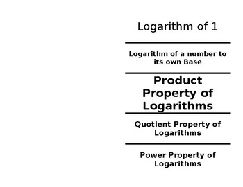 LAWS of LOGS foldable
