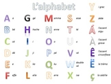 L'Alphabet: Learning the French Alphabet