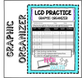 Scaffolded LCD Worksheet for Adding/Subtracting Fractions