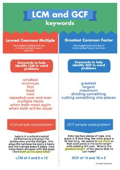 LCM AND GCF Keywords for Word Problems Infographic