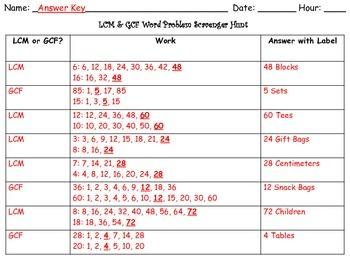 LCM & GCF Word Problem Scavenger Hunt 6.NS.4