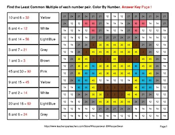 LCM: Least Common Multiple - Easter Emoji Mystery Pictures / Color By Number