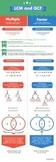 LCM GCF Infographic