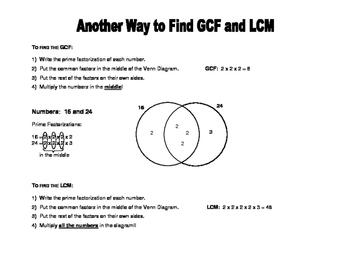 LCM and GCF Venn Diagrams