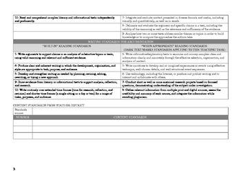 LDC argumentative writing template for climate change research