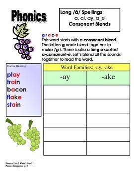 LEAD 21 Grade 2 Phonics, Unit 1 Week 2 Day 3 Long a Spellings, Consonant Blends