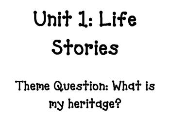 LEAD 21 - Grade 4 - Unit, Theme, Focus Questions