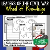 LEADERS OF THE CIVIL WAR Activity, Wheel of Knowledge Interactive Notebook