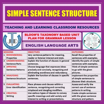 LEARN HOW TO MAKE SIMPLE SENTENCES