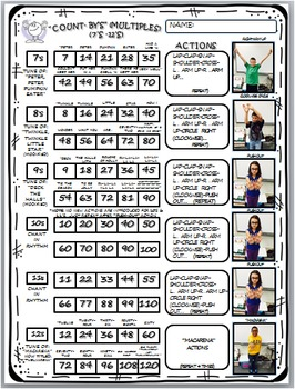 MULTIPLICATION  FACTS MASTERY(& DIVISION)W/ CHANTS,ACTIONS & RHYTHM W/ COUNT BYS