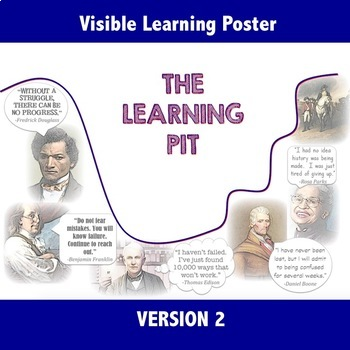 LEARNING PIT Poster Display *American US History/Social Studies*GROWTH MINDSET
