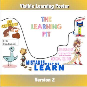 LEARNING PIT Primary Poster Display *Picture Book Theme* GROWTH MINDSET