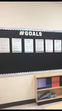 LEARNING SKILLS CHECKLIST POSTERS (Ontario)