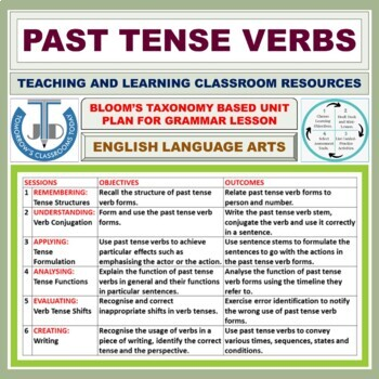 LEARNING TO USE PAST TENSE
