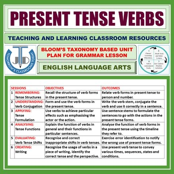 PRESENT TENSE: LESSON, RESOURCES AND WORKSHEETS