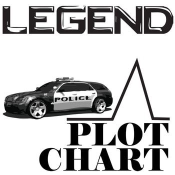 LEGEND Plot Chart Organizer Diagram Arc - Freytag's Pyramid