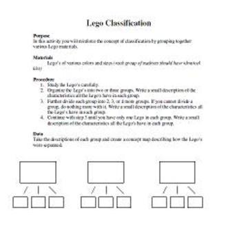Building Block Classification