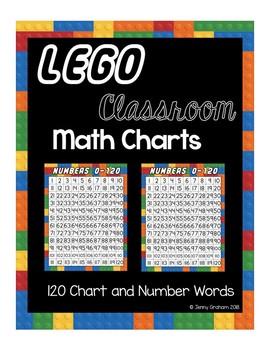 LEGO Classroom Math Charts - EDITABLE