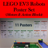 LEGO EV3 Robots Poster Set (Motors & Action Blocks)